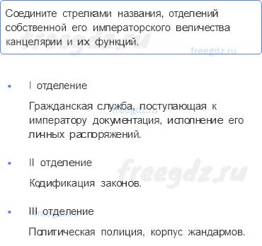 Глава III. Российская империя в царствование Николая I. 1825-1855 гг. — § 8. Охранительный курс Николая 1 во внутренней политике — 2 — стр. 25 - 0