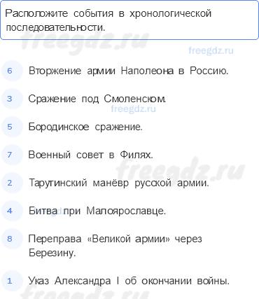 Глава II. Российская империя в царствование Александра I. 1801-1825 гг. — § 4. Героический 1812 год — 4 — стр. 14 - 0
